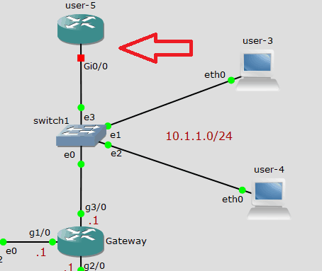 adding cisco router as dhcp client