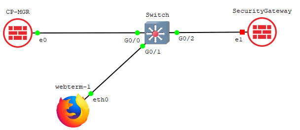 checkpoint firewall guide