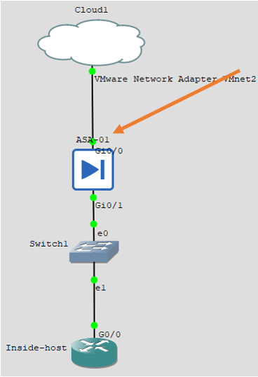 connect the internet to the ASA in gns3